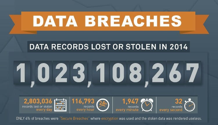 Breach-Level-Index-Infographic-v5