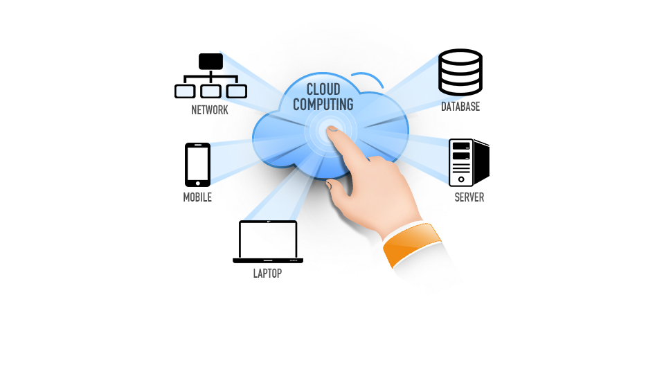 Cloud-it-computing