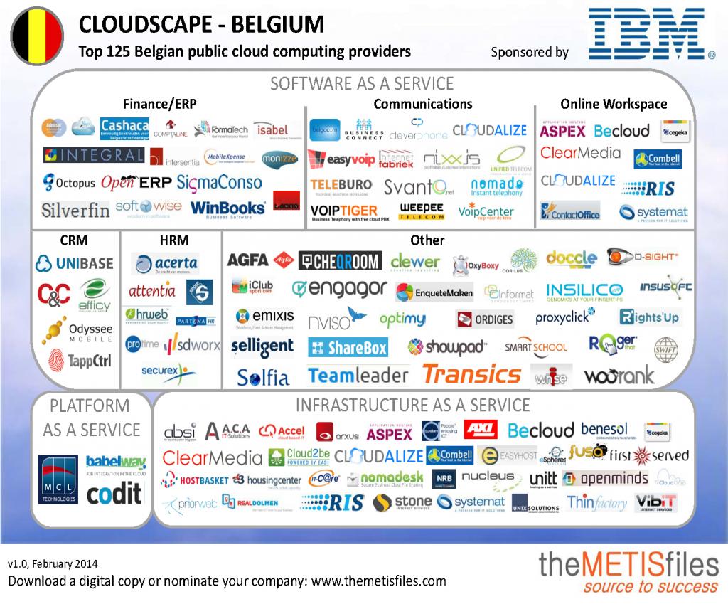The-METISfiles-Belgium-CloudScape-V1.0