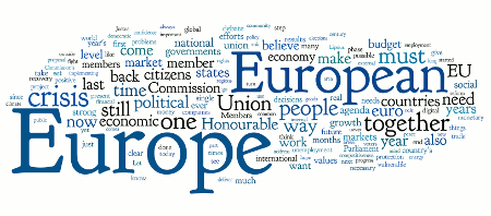 EU Word Cloud