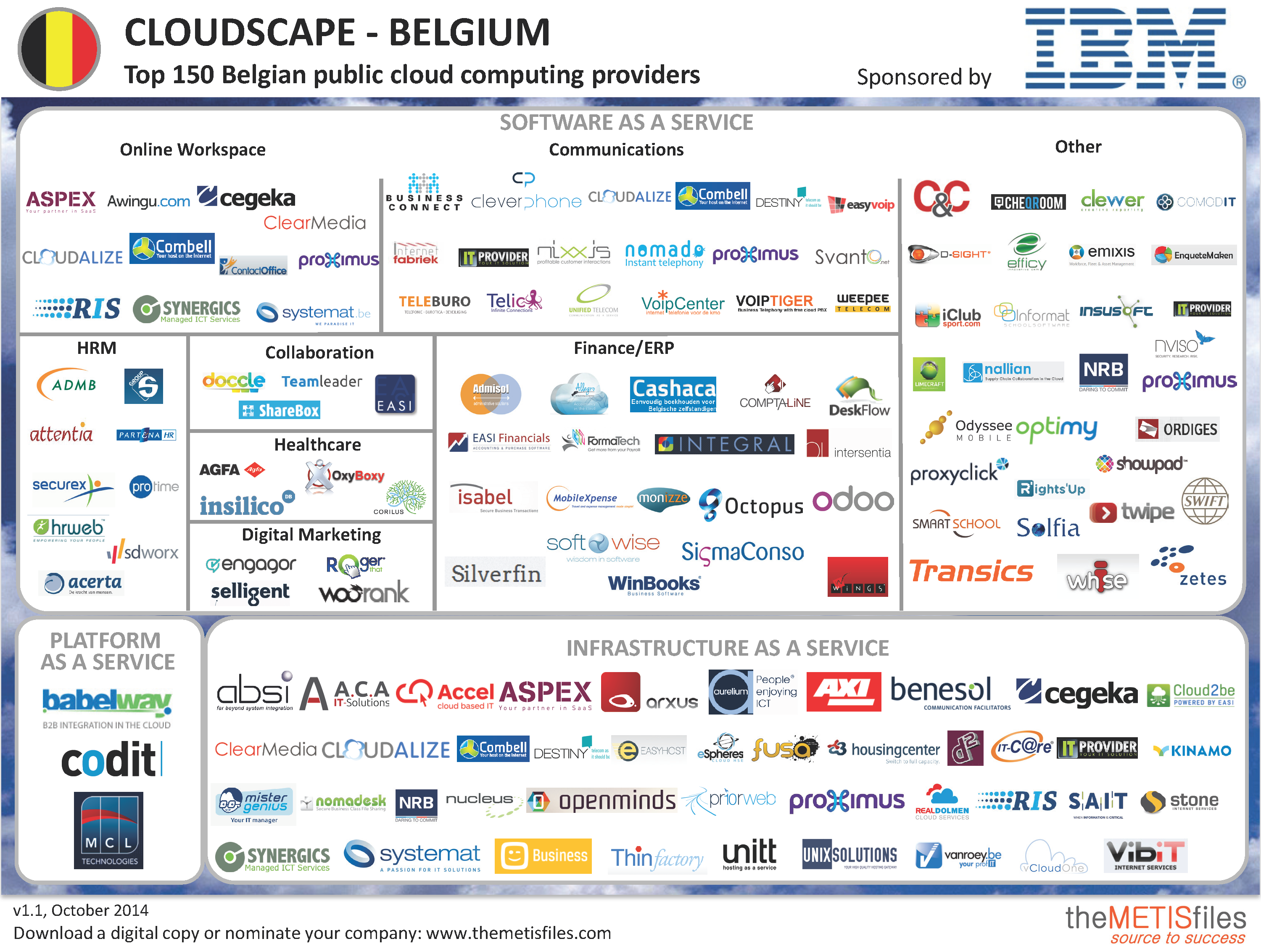 Belgium-Cloudscape-version-1.1