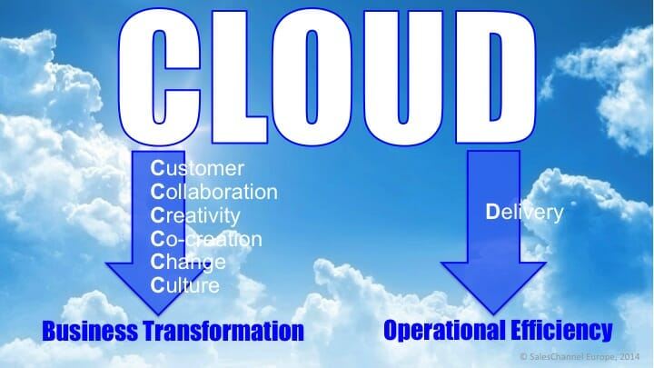 Cloud Business Transformation